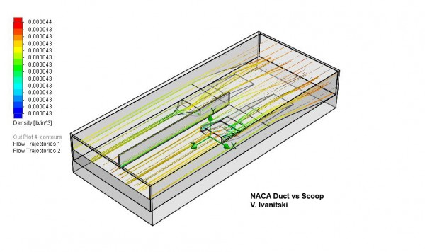 NACA Duct vs tradition scoop